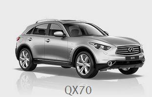 infiniti QX70S Premium